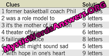 Former basketball coach Phil