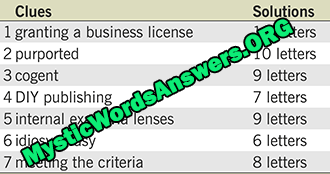 Granting a business license